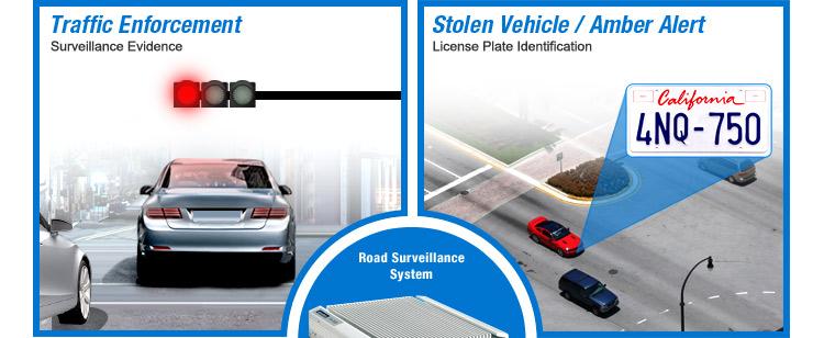 Full HD Surveillance System
